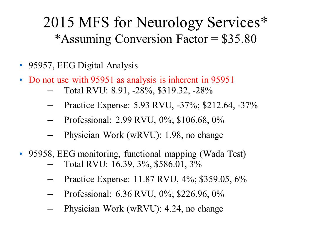 2015 MFS for Neurology Services* *Assuming Conversion Factor = $35.80