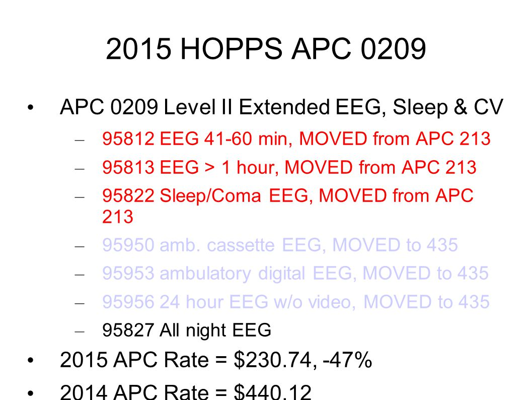 2015 HOPPS APC 0209 APC 0209 Level II Extended EEG, Sleep & CV