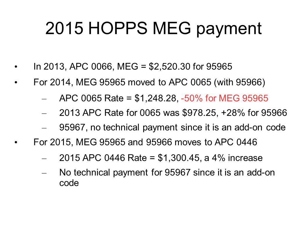 2015 HOPPS MEG payment In 2013, APC 0066, MEG = $2,520.30 for 95965