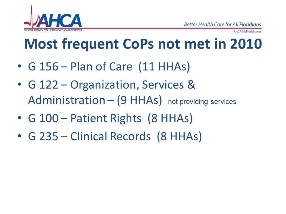 Most frequent CoPs not met in 2010