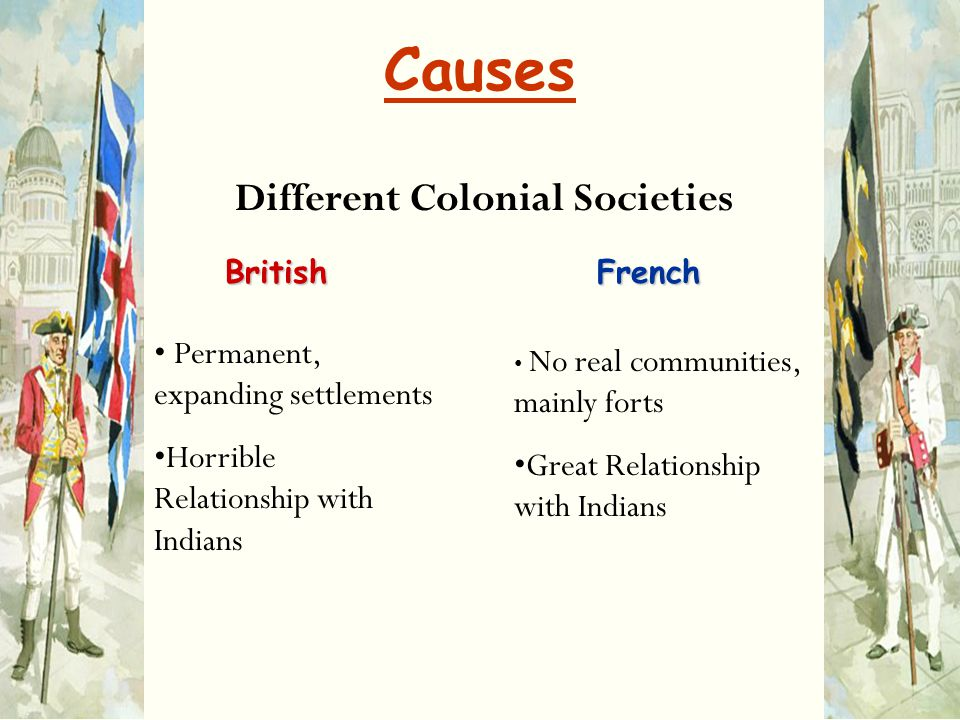 Different Colonial Societies