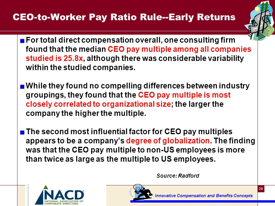 CEO pay has clearly risen....