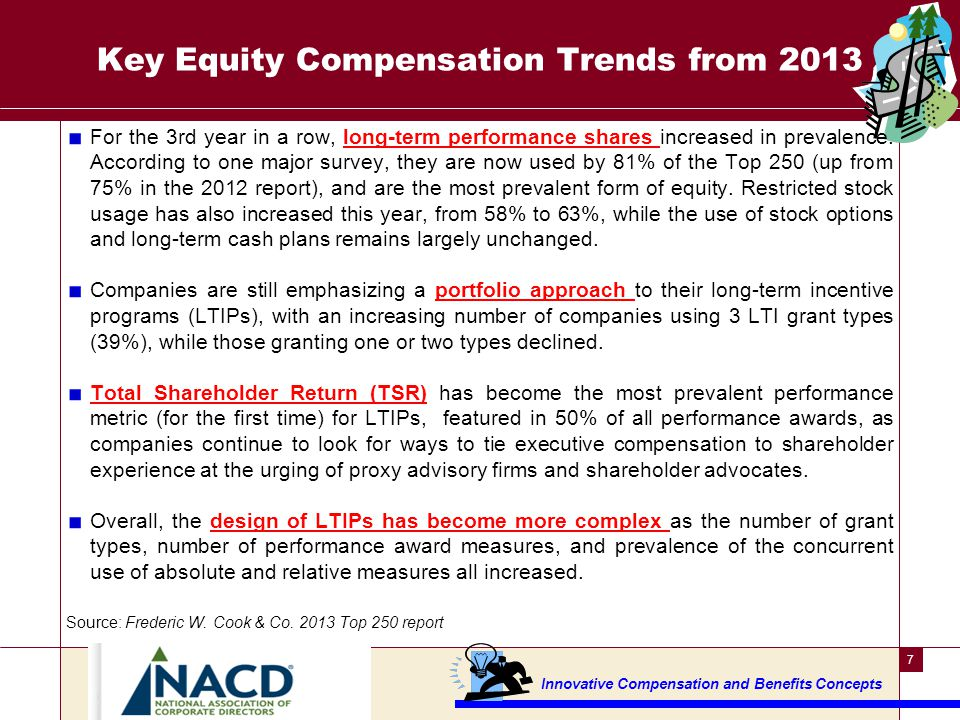 Current Equity Pay Trends ---2