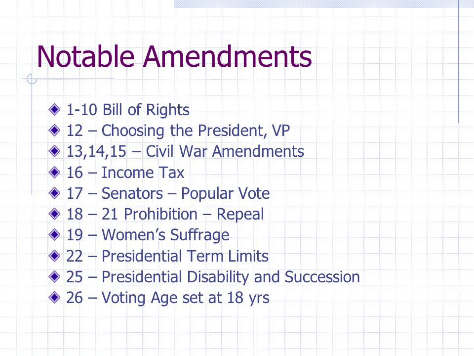 Notable Amendments 1-10 Bill of Rights 12 – Choosing the President, VP