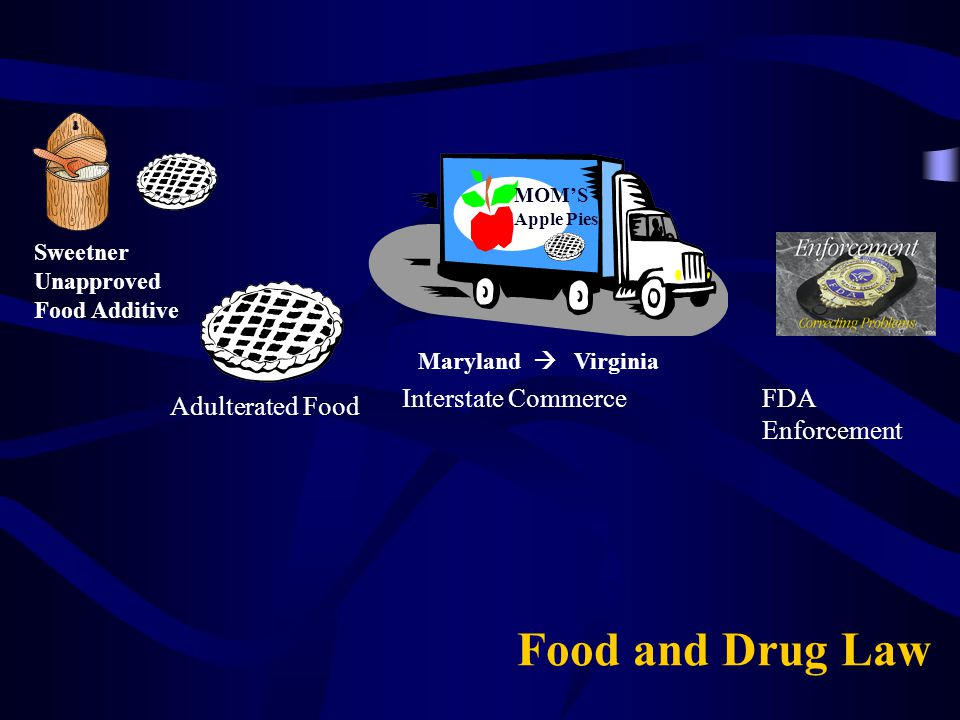 Food and Drug Law Interstate Commerce FDA Enforcement Adulterated Food