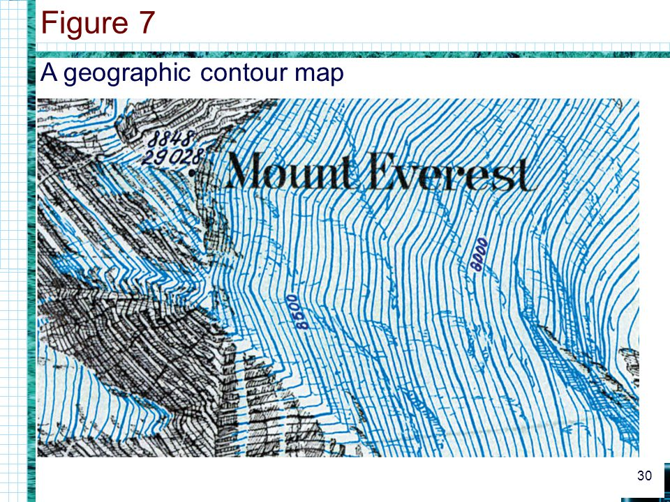 Figure 7 A geographic contour map