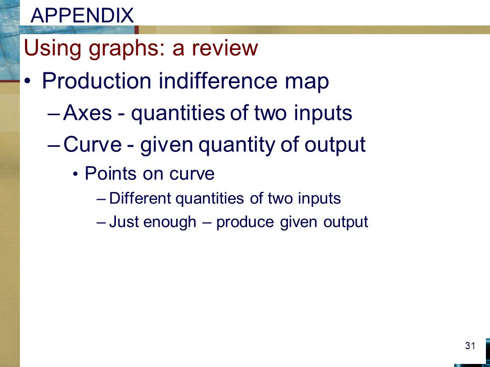 Production indifference map
