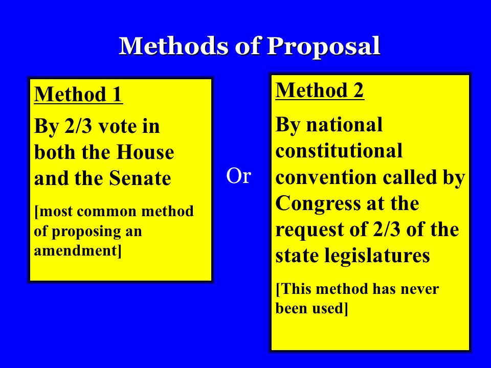 Methods of Proposal Method 2 Method 1