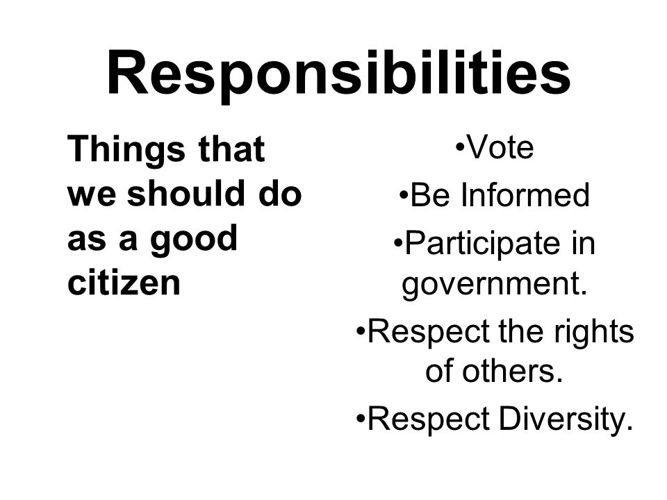 Responsibilities Things that we should do as a good citizen Vote