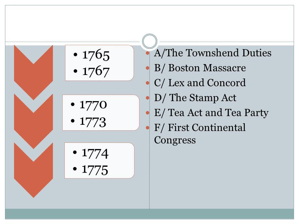 1765 1767 1770 1773 1774 1775 A/The Townshend Duties