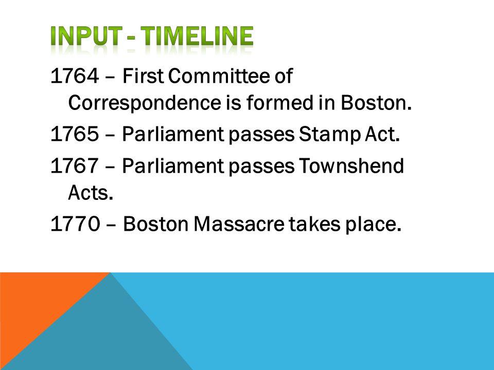 Input - Timeline