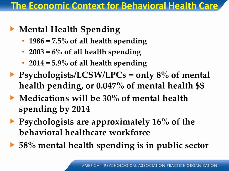 The Economic Context for Behavioral Health Care