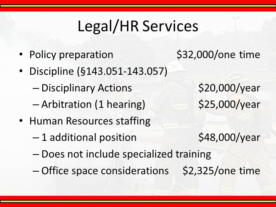 Legal/HR Services Policy preparation $32,000/one time