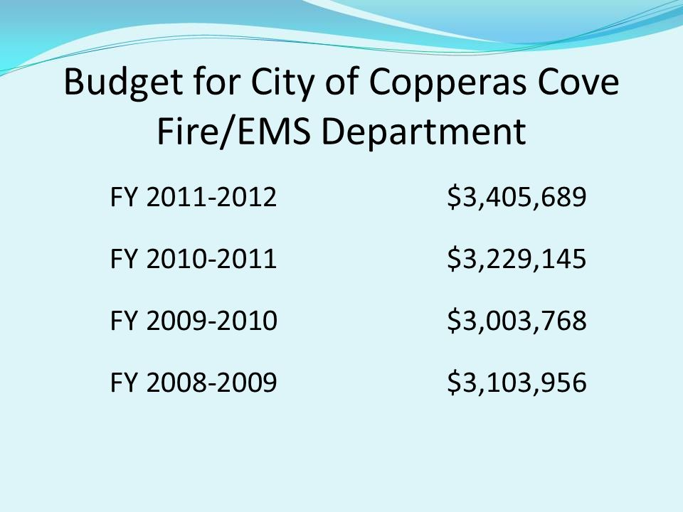 Budget for City of Copperas Cove Fire/EMS Department