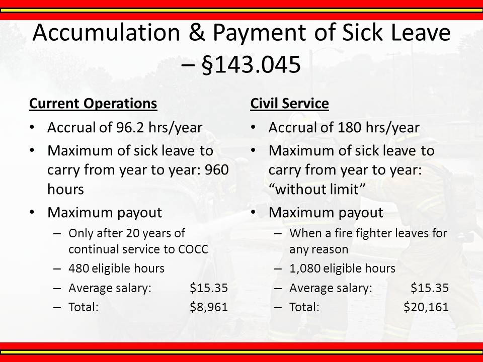 Accumulation & Payment of Sick Leave – §143.045