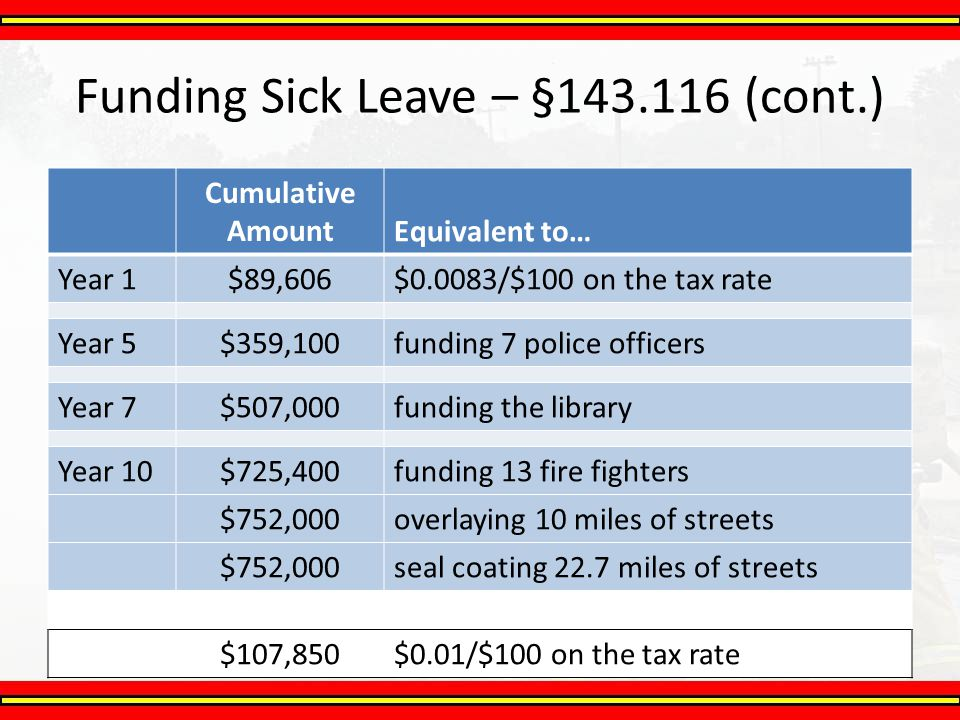Funding Sick Leave – §143.116 (cont.)