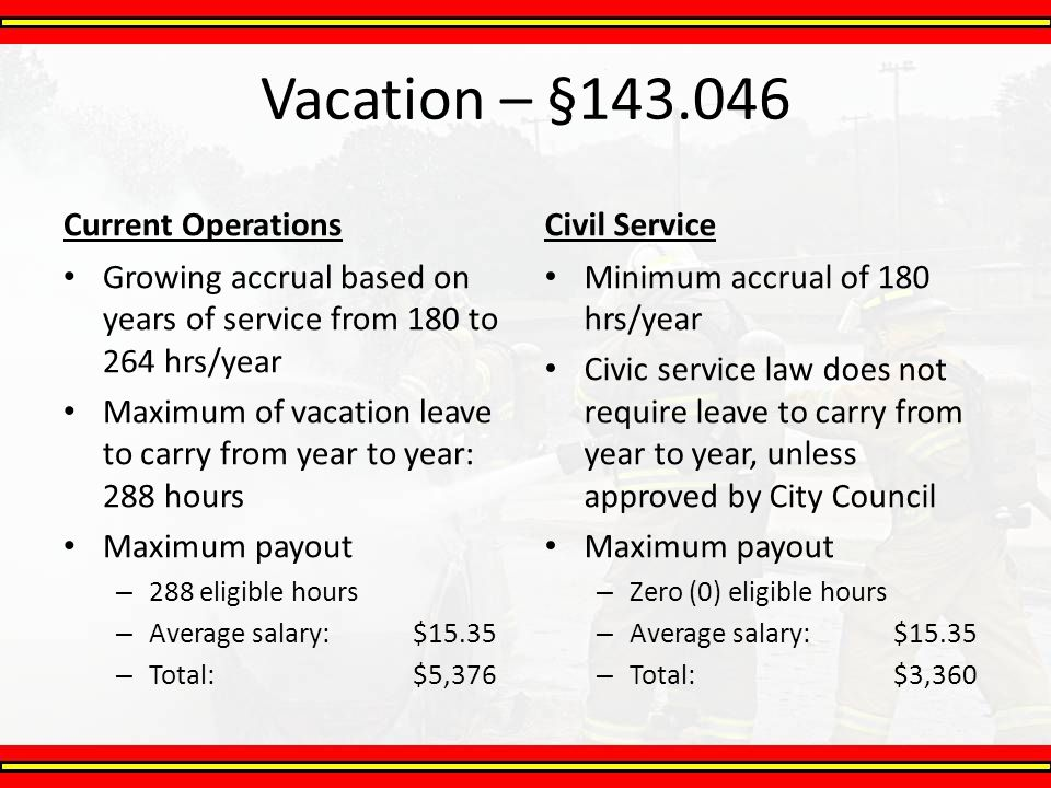 Vacation – §143.046 Current Operations Civil Service