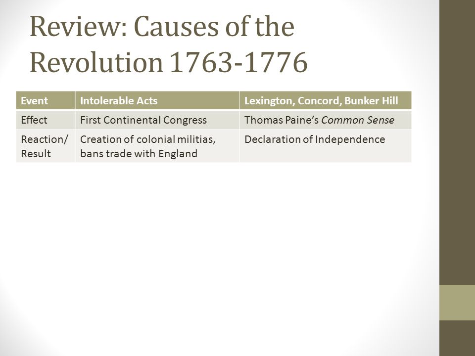 Review: Causes of the Revolution 1763-1776