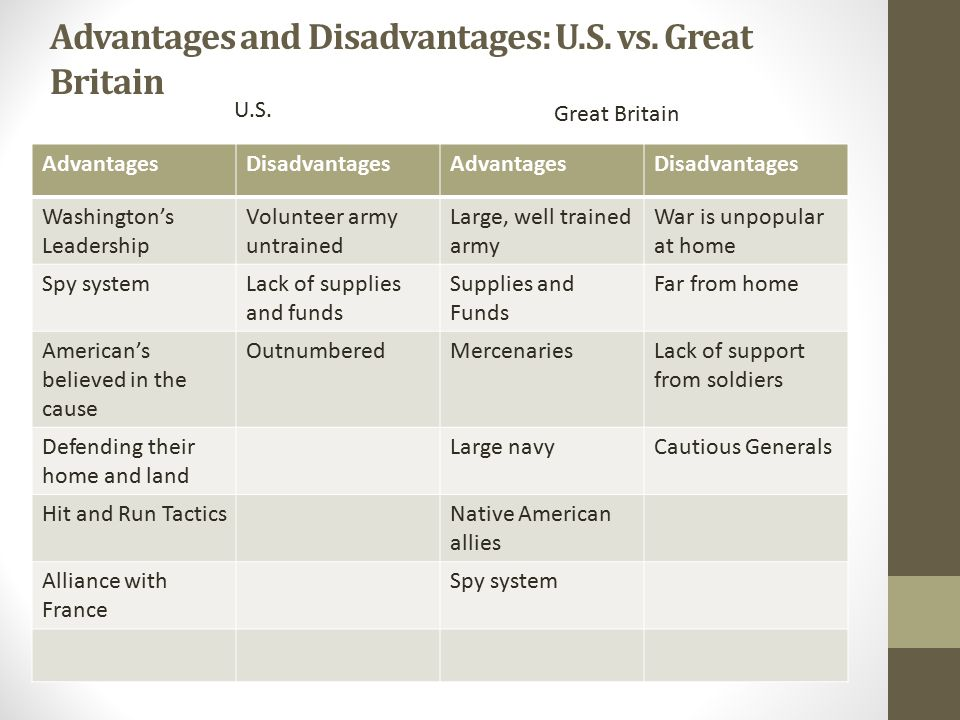 Advantages and Disadvantages: U.S. vs. Great Britain