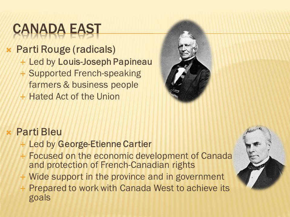 CANADA EAST Parti Rouge (radicals) Parti Bleu