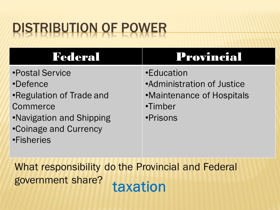 taxation Distribution of power Federal Provincial