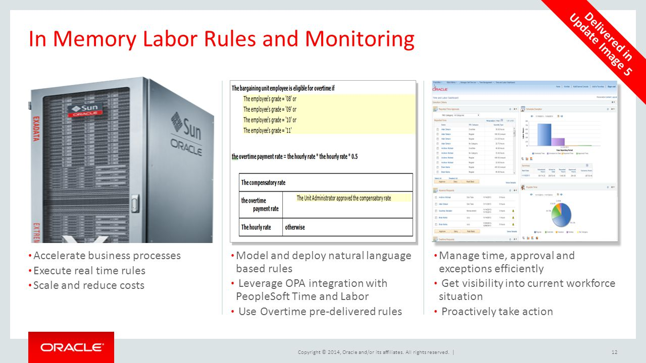 In Memory Labor Rules and Monitoring