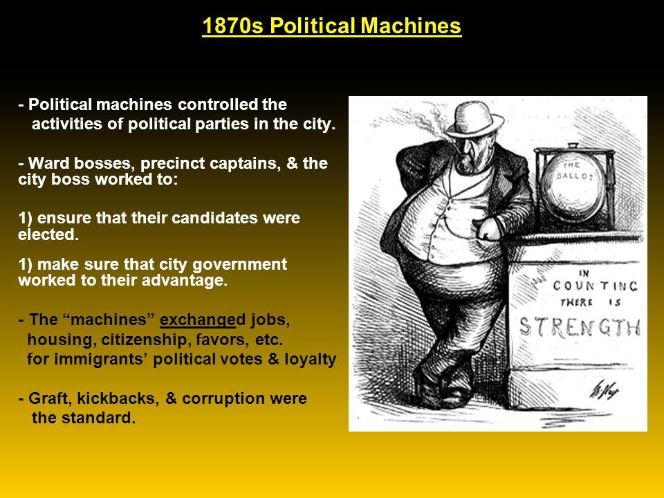 1870s Political Machine Organization
