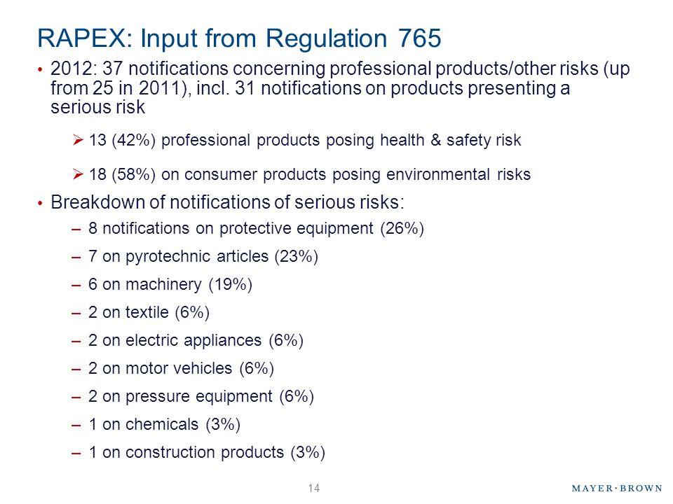 RAPEX: Input from Regulation 765
