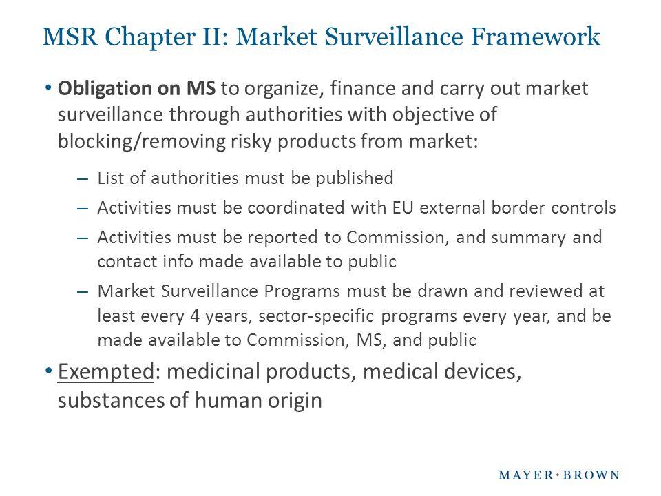 MSR Chapter II: Market Surveillance Framework
