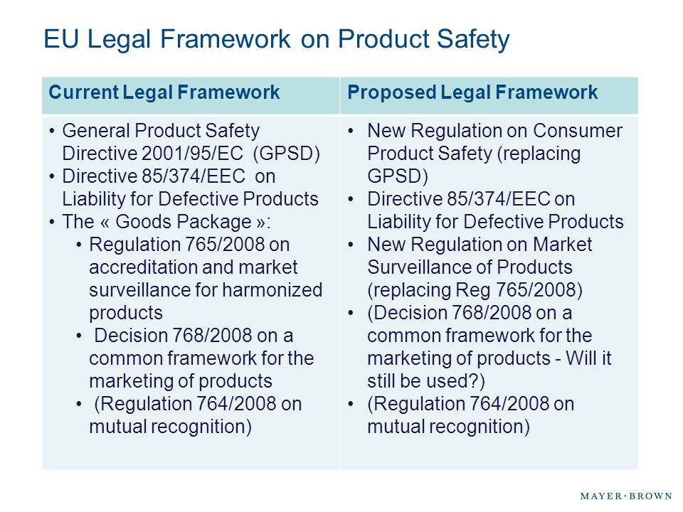 EU Legal Framework on Product Safety