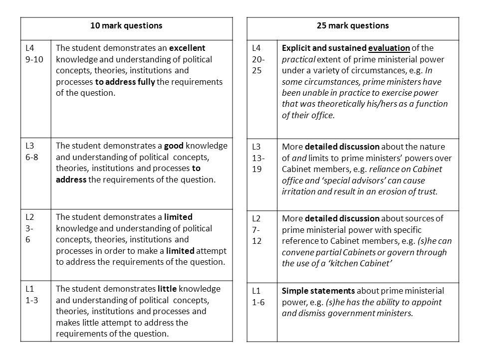 10 mark questions L4. 9-10.