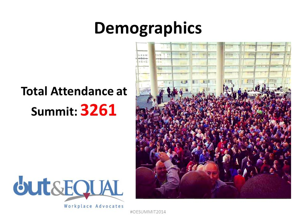 Total Attendance at Summit: 3261