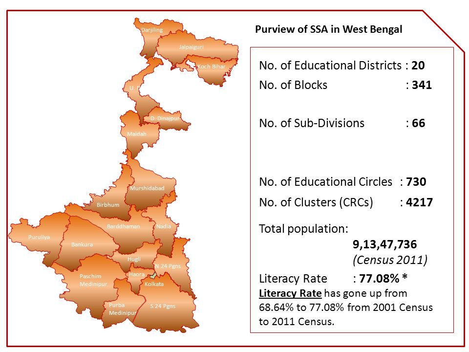 No. of Educational Districts : 20