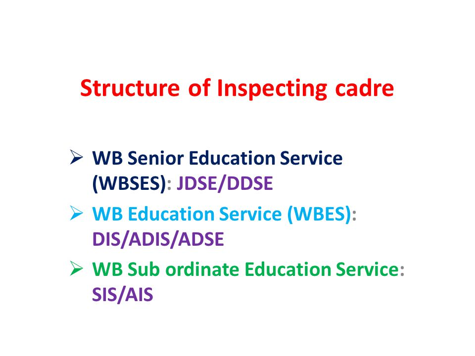 Structure of Inspecting cadre