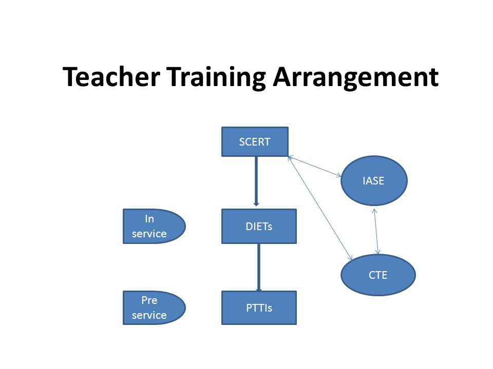 Teacher Training Arrangement