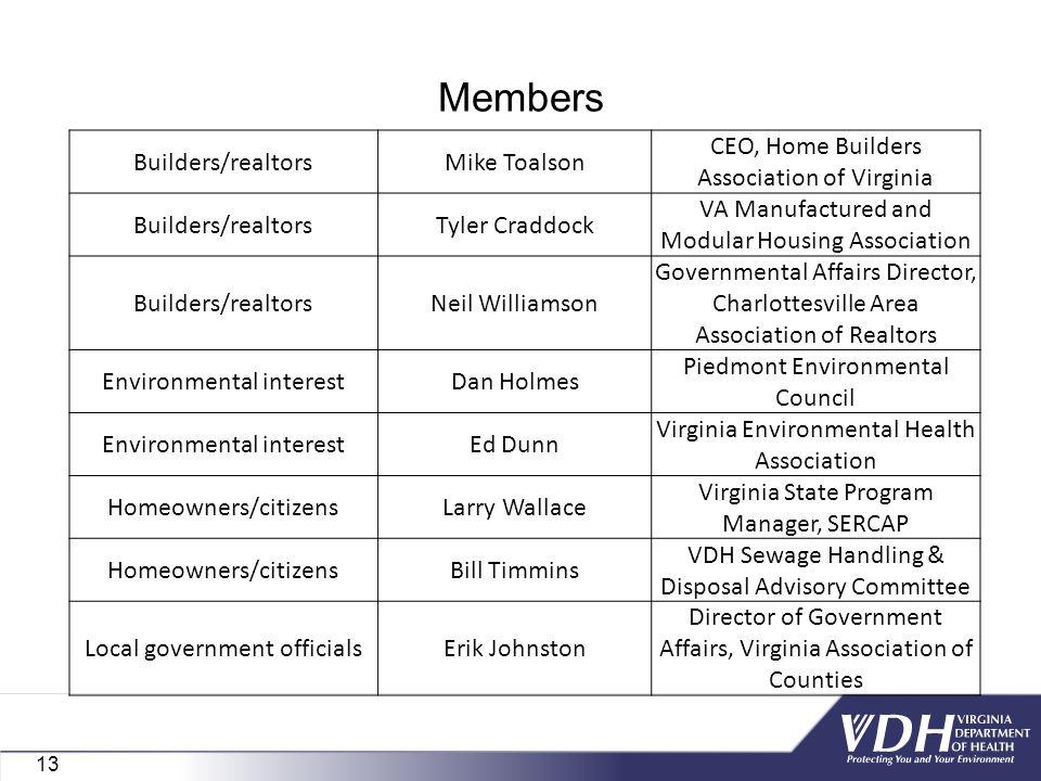 Members Builders/realtors Mike Toalson