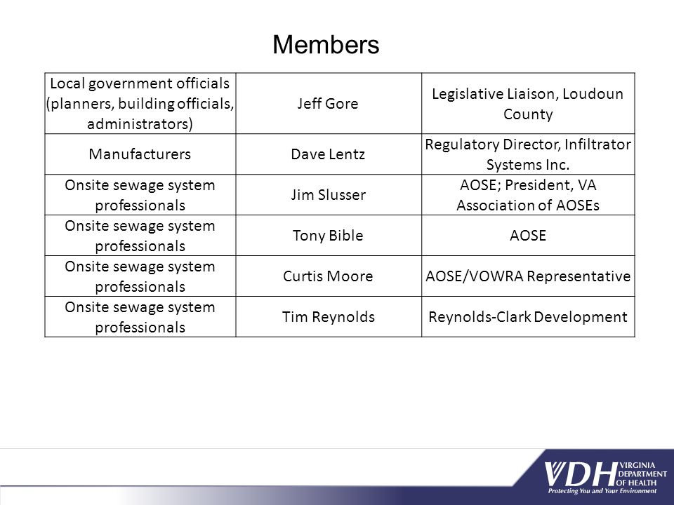 Members Local government officials (planners, building officials, administrators) Jeff Gore. Legislative Liaison, Loudoun County.