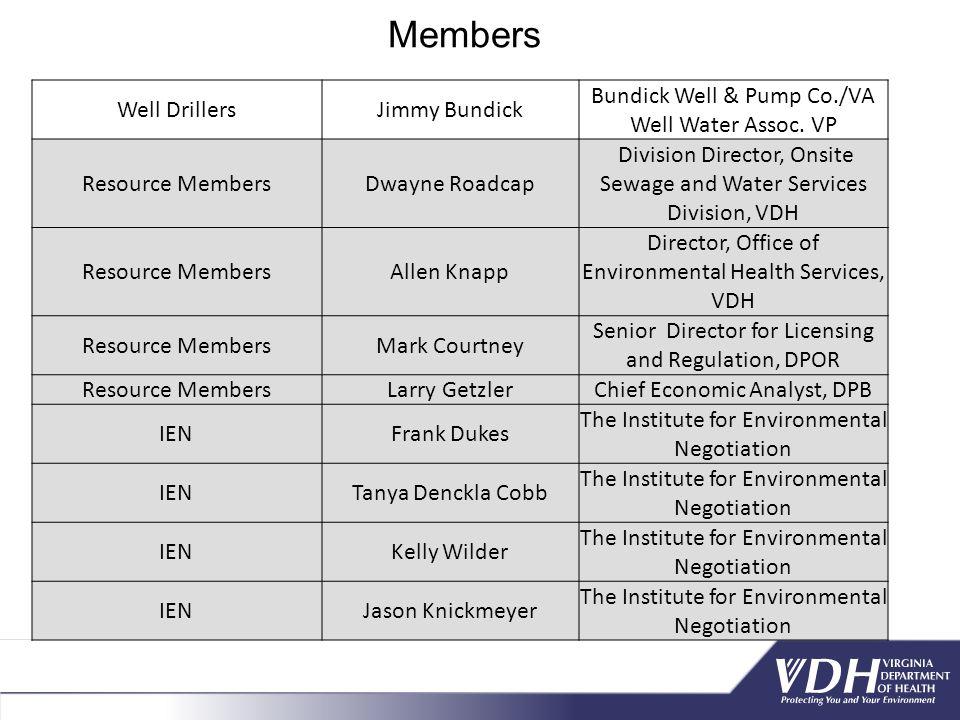 Members Well Drillers Jimmy Bundick