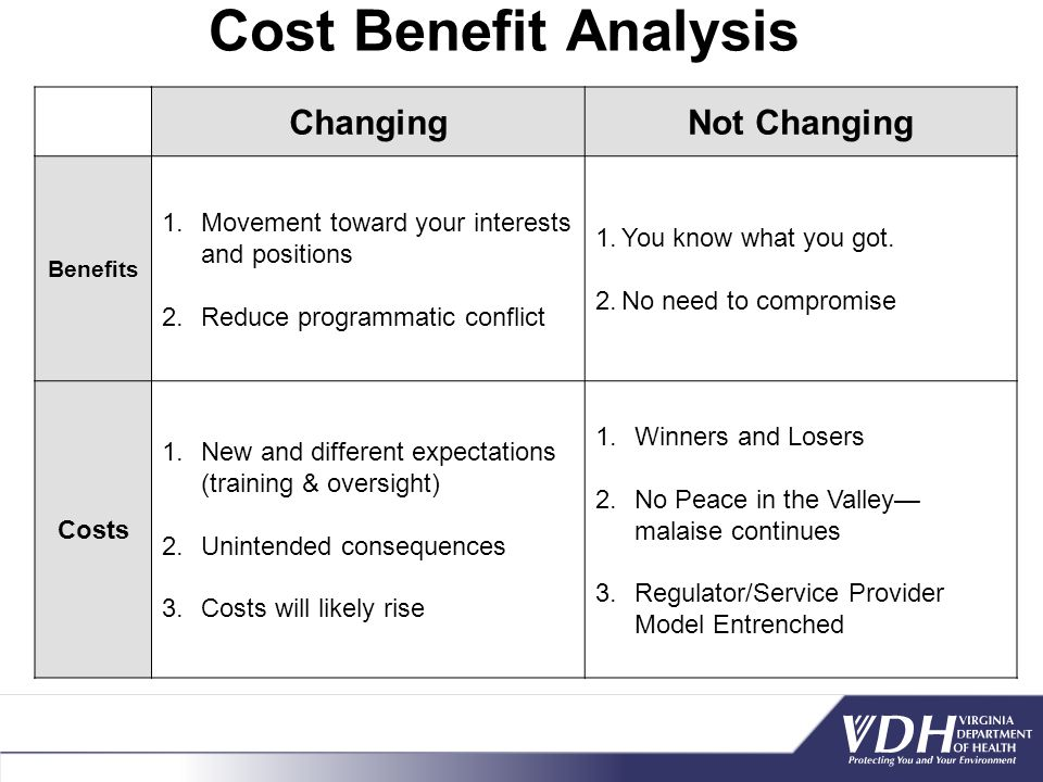 Cost Benefit Analysis Changing Not Changing
