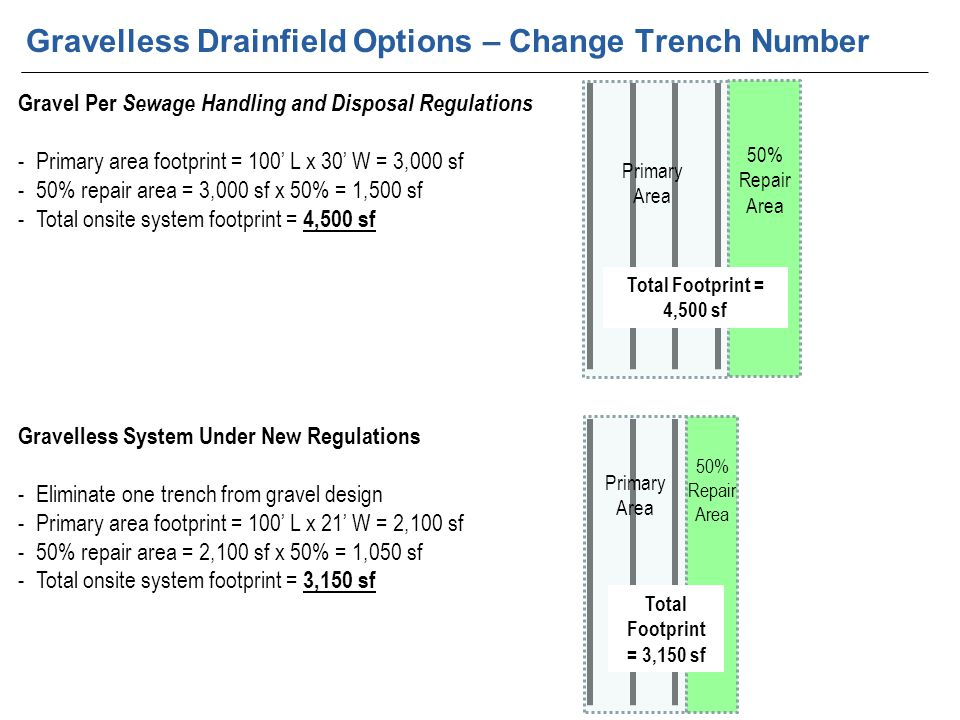 Gravelless Drainfield Options – Change Trench Number