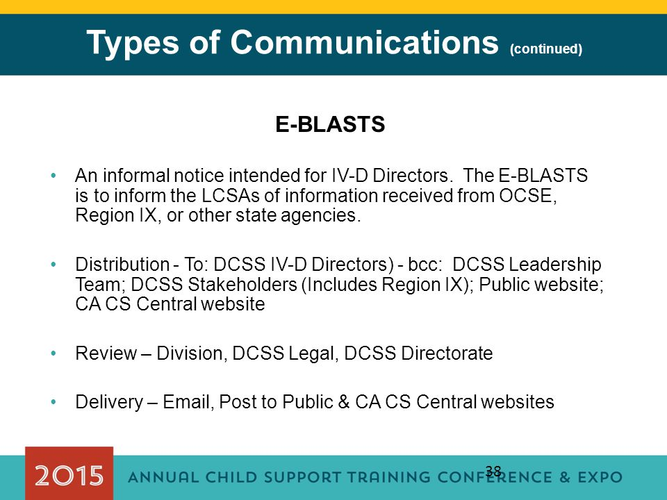 Types of Communications (continued)