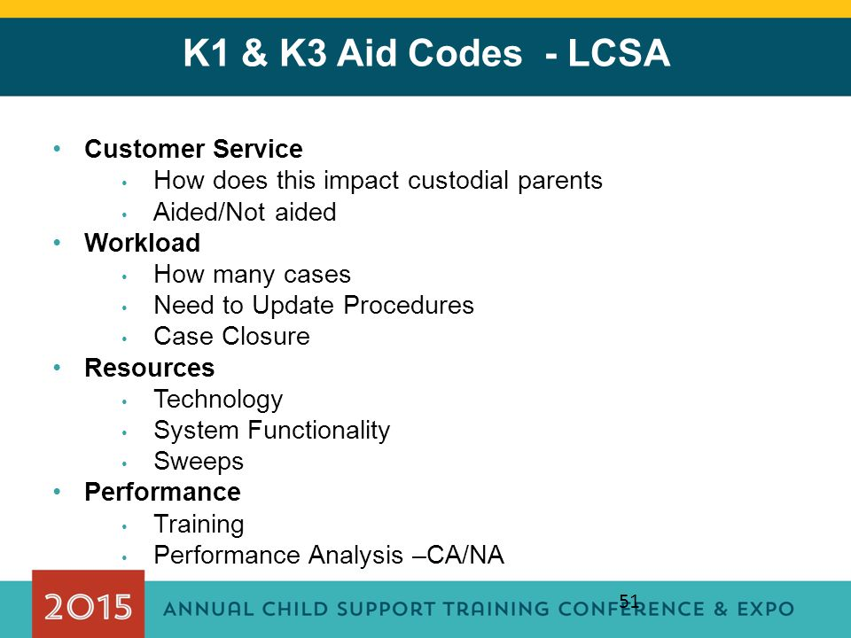 K1 & K3 Aid Codes - LCSA Customer Service