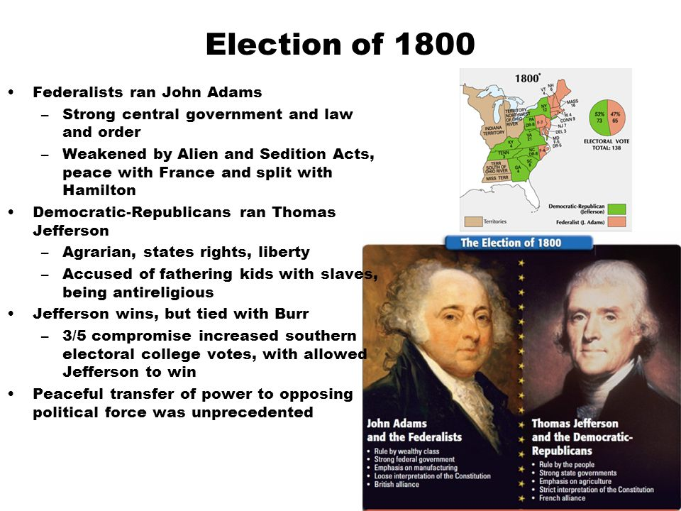 Election of 1800 Federalists ran John Adams