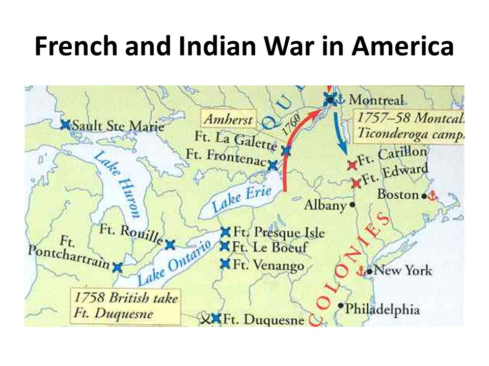 French and Indian War in America