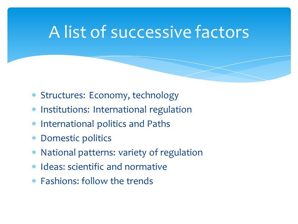 A list of successive factors