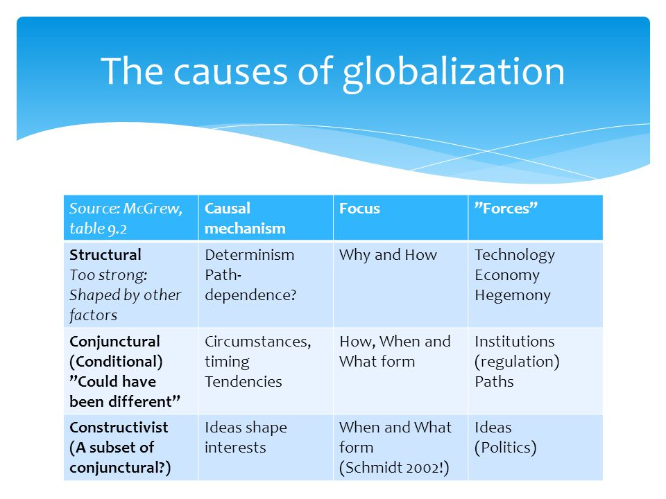 The causes of globalization