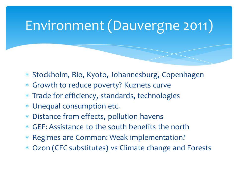 Environment (Dauvergne 2011)