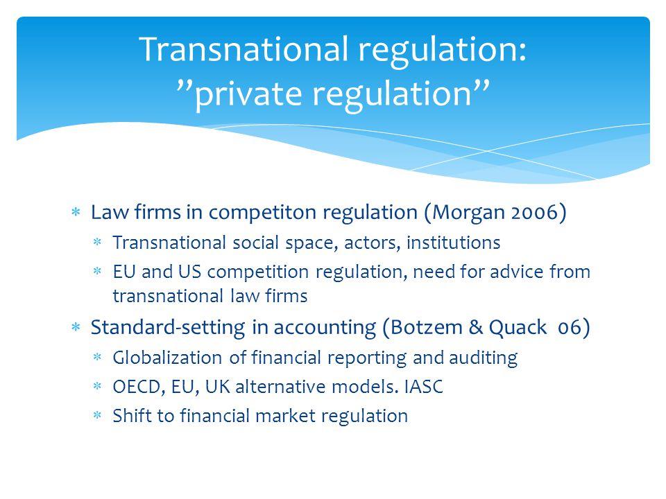 Transnational regulation: private regulation