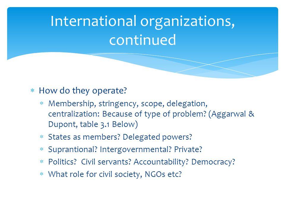 International organizations, continued