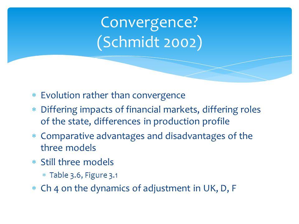 Convergence (Schmidt 2002)